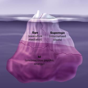 4 id ego superego